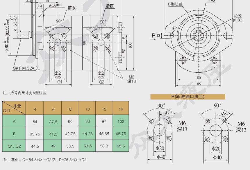 CBKK1/CBKK1双联高压齿轮泵